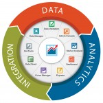 What's New In Data Management: Product Overview