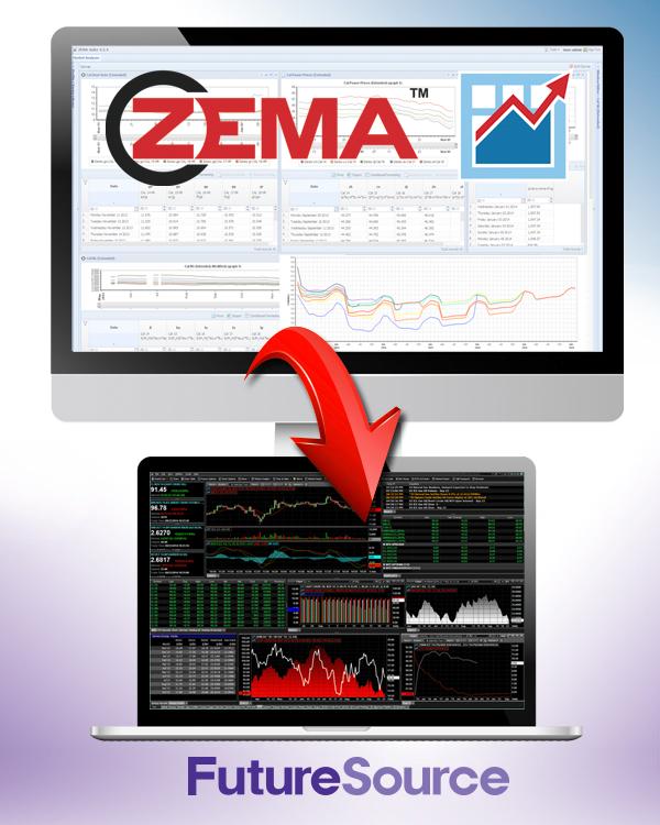 ZEMA - FutureSource Integration