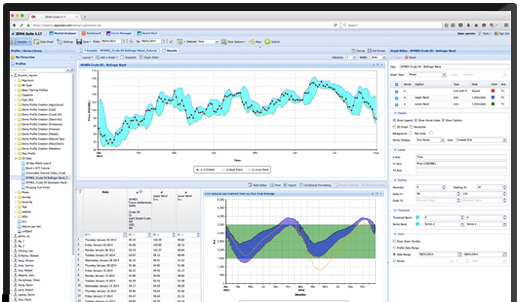 ZEMA_Data_Management_Solution