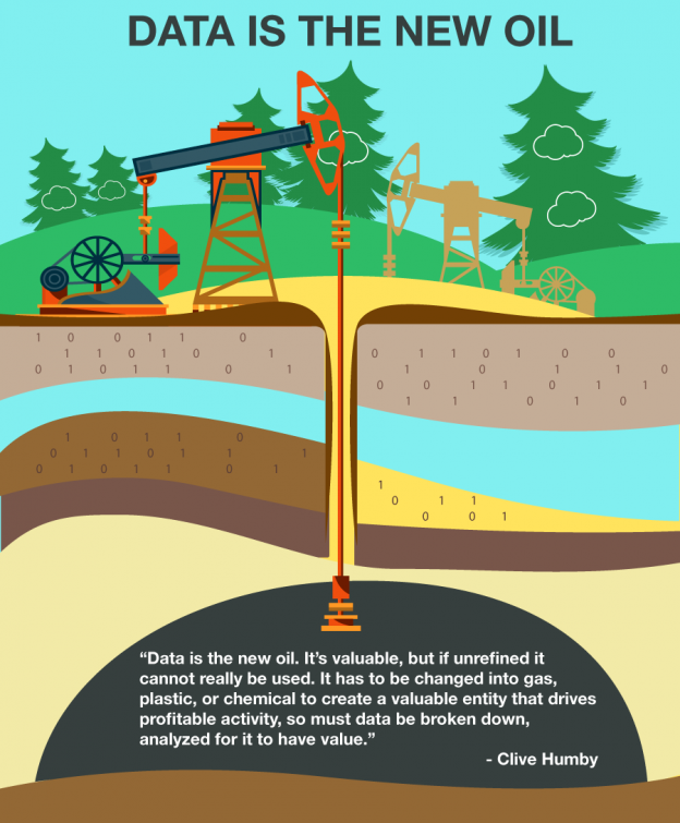 oil-is-well_for_blog